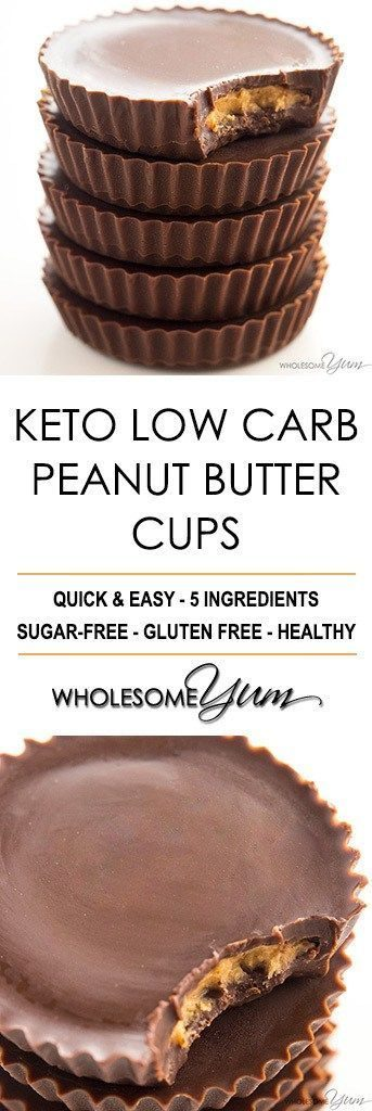 Sugar-Free Keto Peanut Butter Cups Recipe